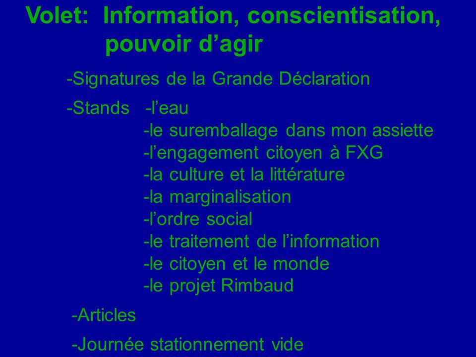 Volet: Information, conscientisation, pouvoir d'agir -Signatures de la Grande Déclaration -Stands -l'eau -le suremballage dans mon assiette -l'engagement citoyen à FXG -la culture et la littérature -la marginalisation -l'ordre social -le traitement de l'information -le citoyen et le monde -le projet Rimbaud -Articles -Journée stationnement vide