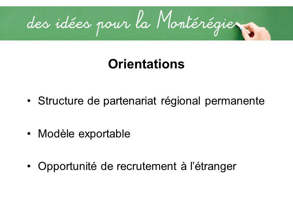 Orientations Structure de partenariat régional permanente Modèle exportable Opportunité de recrutement à l'étranger