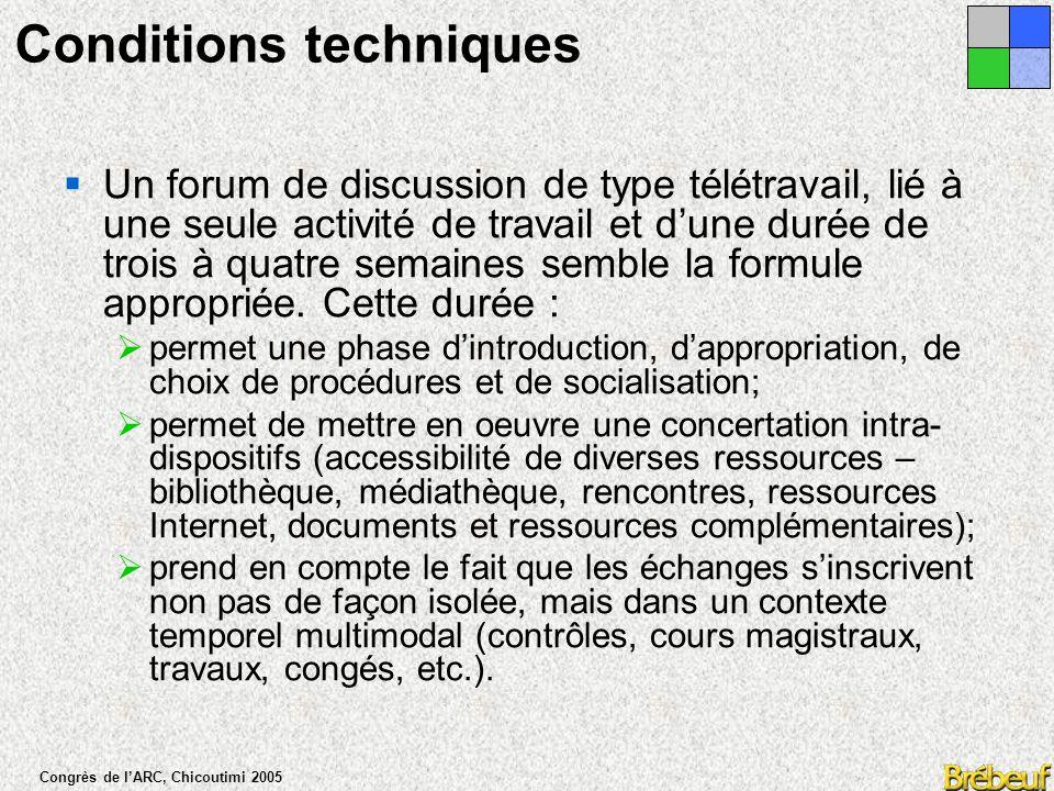 Congrès de l'ARC, Chicoutimi 2005 Dimension technique  Limites des forums :  Inexpérience avec l'ordinateur  Ennuie de lecture à l'écran