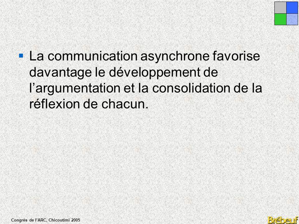 Congrès de l'ARC, Chicoutimi 2005 Pistes pédagogiques  Les communications en mode asynchrone sont plus unidirectionnelles et accordent moins de place à l'interaction dialogique; les commentaires émis sont spécifiques aux messages et nécessitent peu de réactions de l'émetteur d'origine.
