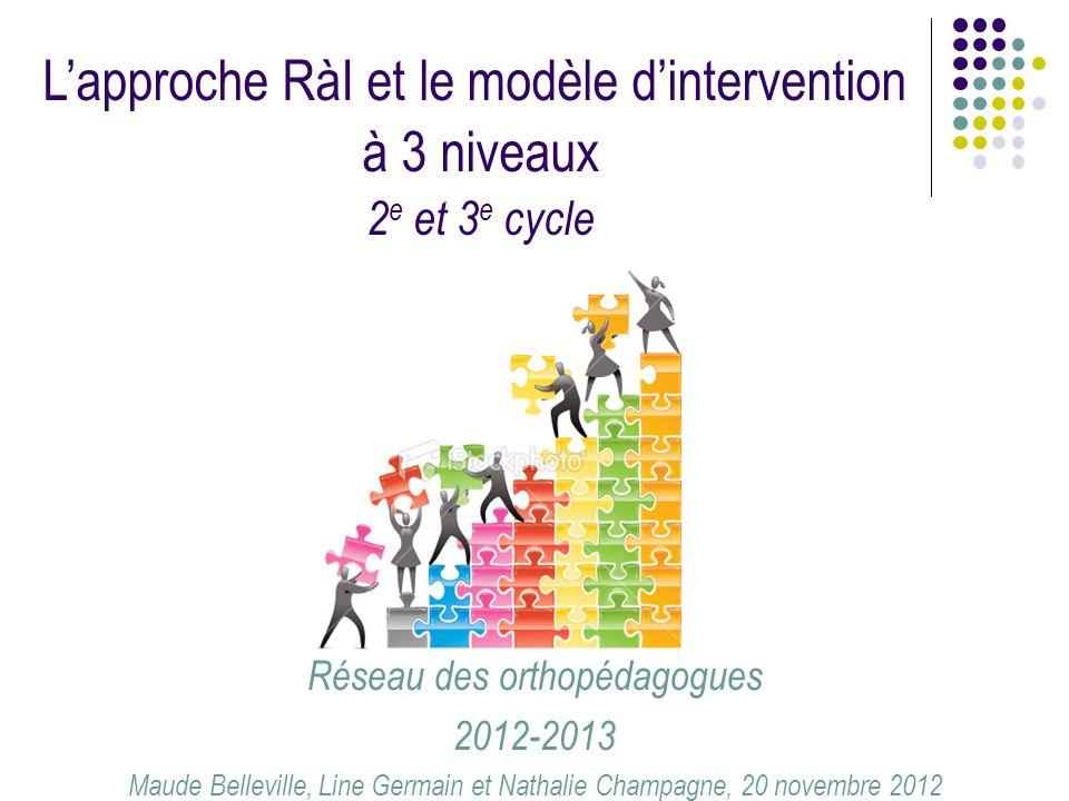 Réseau des orthopédagogues 2012-2013 Maude Belleville, Line Germain et Nathalie Champagne, 20 novembre 2012 L'approche RàI et le modèle d'intervention