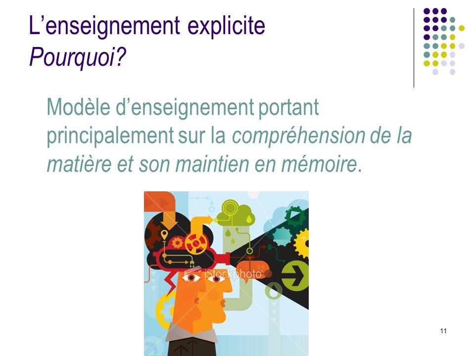 11 L'enseignement explicite Pourquoi? Modèle d'enseignement portant principalement sur la compréhension de la matière et son maintien en mémoire.
