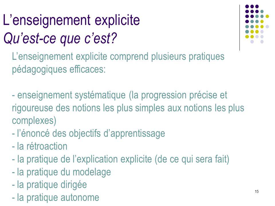 15 L'enseignement explicite Qu'est-ce que c'est? L'enseignement explicite comprend plusieurs pratiques pédagogiques efficaces: - enseignement systémat