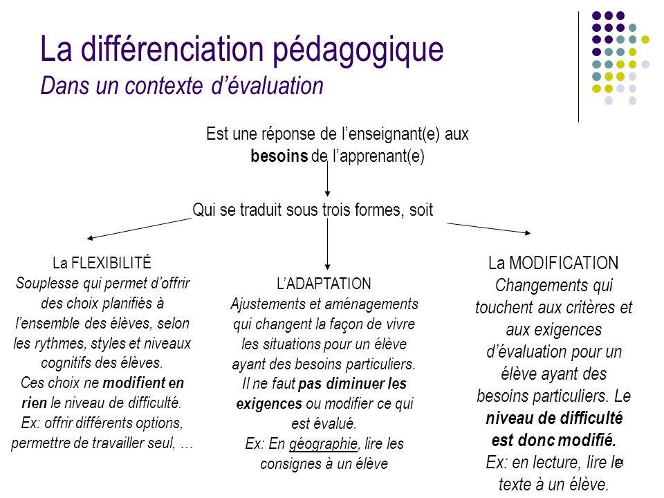 21 La différenciation pédagogique Dans un contexte d'évaluation Est une réponse de l'enseignant(e) aux besoins de l'apprenant(e) Qui se traduit sous t