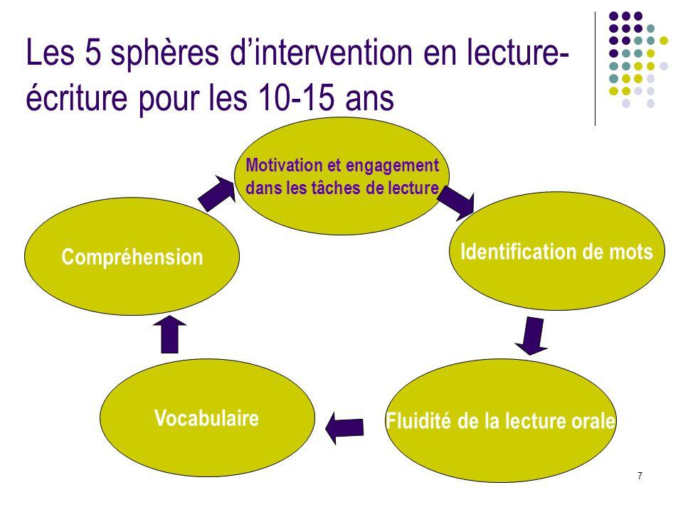 7 Les 5 sphères d'intervention en lecture- écriture pour les 10-15 ans Motivation et engagement dans les tâches de lecture Identification de mots Flui