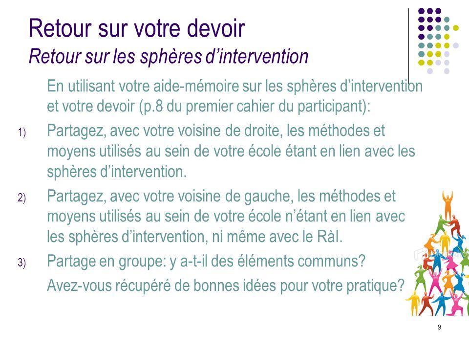 9 Retour sur votre devoir Retour sur les sphères d'intervention En utilisant votre aide-mémoire sur les sphères d'intervention et votre devoir (p.8 du