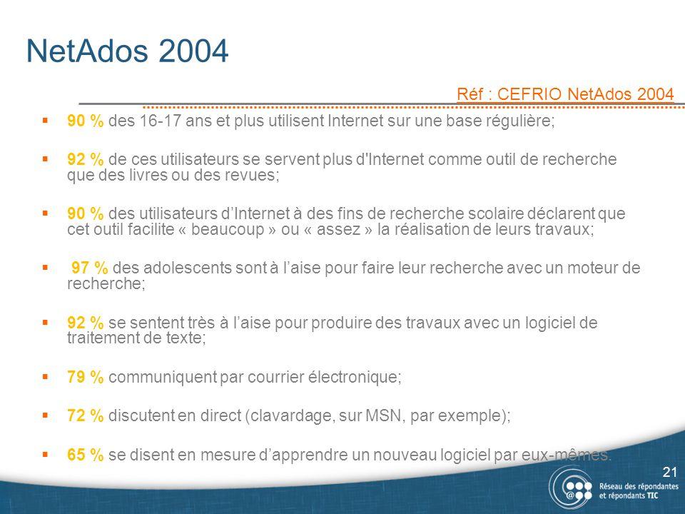 NetAdos 2004  90 % des 16-17 ans et plus utilisent Internet sur une base régulière;  92 % de ces utilisateurs se servent plus d'Internet comme outil