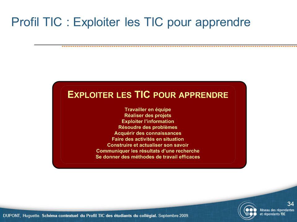 Profil TIC : Exploiter les TIC pour apprendre 34 DUPONT, Huguette. Schéma contextuel du Profil TIC des étudiants du collégial. Septembre 2009.