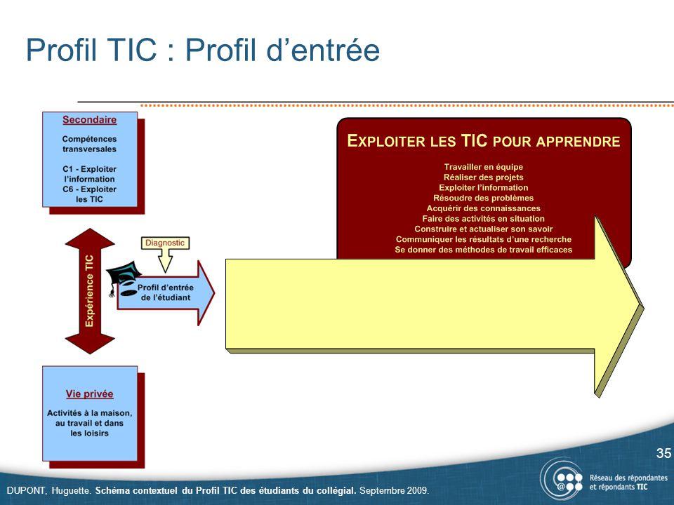 Profil TIC : Profil d'entrée 35 DUPONT, Huguette. Schéma contextuel du Profil TIC des étudiants du collégial. Septembre 2009.