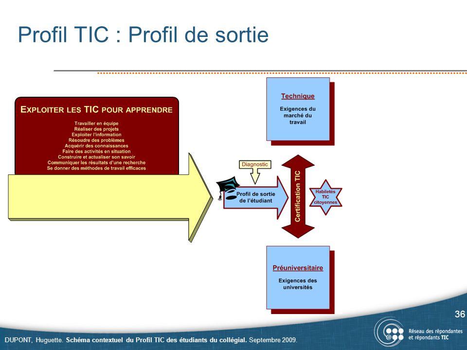 Profil TIC : Profil de sortie 36 DUPONT, Huguette. Schéma contextuel du Profil TIC des étudiants du collégial. Septembre 2009.
