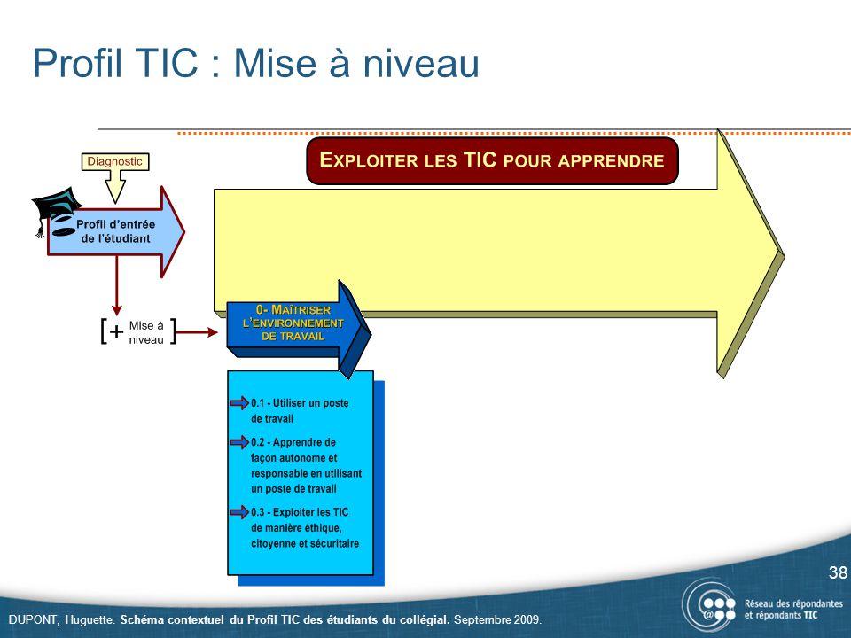 Profil TIC : Mise à niveau 38 DUPONT, Huguette. Schéma contextuel du Profil TIC des étudiants du collégial. Septembre 2009.