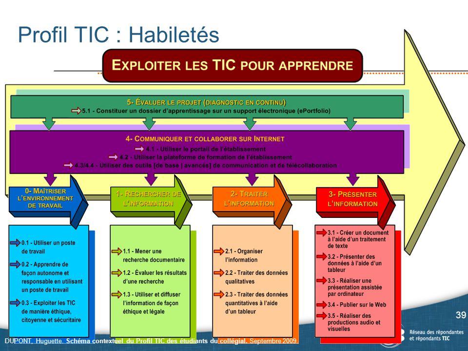 Profil TIC : Habiletés 39 DUPONT, Huguette. Schéma contextuel du Profil TIC des étudiants du collégial. Septembre 2009.