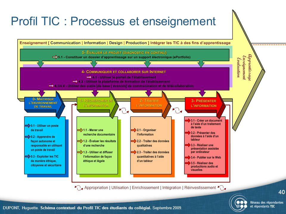 Profil TIC : Processus et enseignement 40 DUPONT, Huguette. Schéma contextuel du Profil TIC des étudiants du collégial. Septembre 2009.