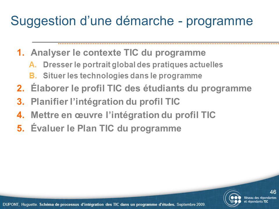 Suggestion d'une démarche - programme 1.Analyser le contexte TIC du programme A.Dresser le portrait global des pratiques actuelles B.Situer les techno