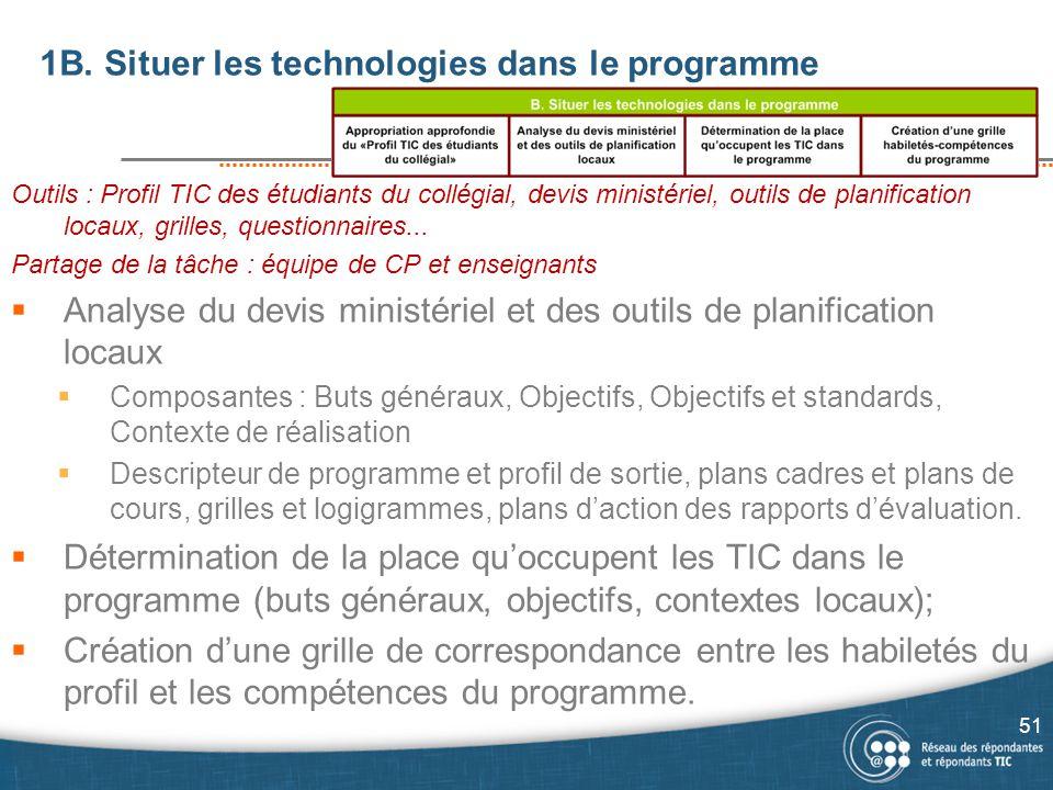 1B. Situer les technologies dans le programme Outils : Profil TIC des étudiants du collégial, devis ministériel, outils de planification locaux, grill