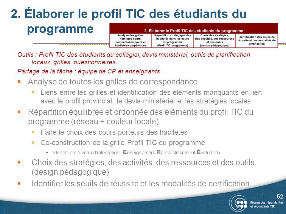 2. Élaborer le profil TIC des étudiants du programme Outils : Profil TIC des étudiants du collégial, devis ministériel, outils de planification locaux