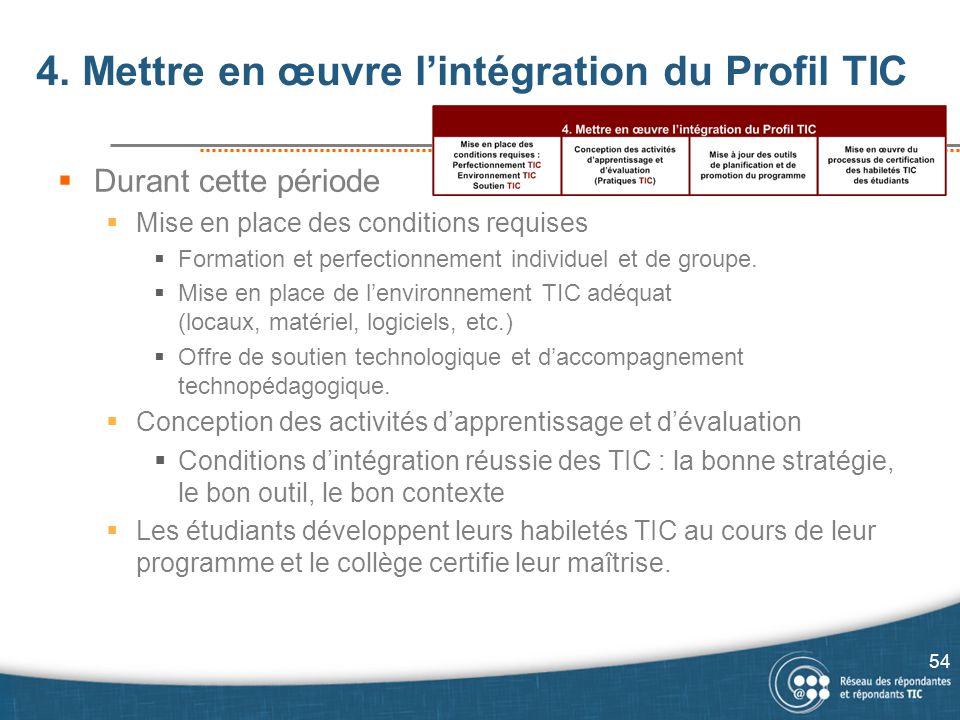 4. Mettre en œuvre l'intégration du Profil TIC  Durant cette période  Mise en place des conditions requises  Formation et perfectionnement individu