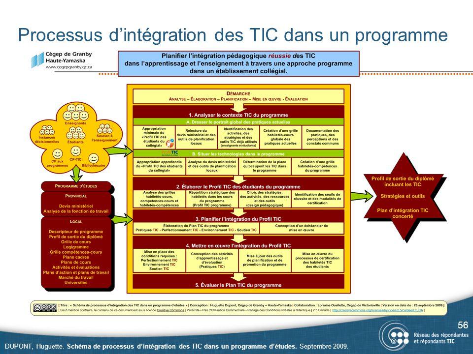 Processus d'intégration des TIC dans un programme 56 DUPONT, Huguette. Schéma de processus d'intégration des TIC dans un programme d'études. Septembre