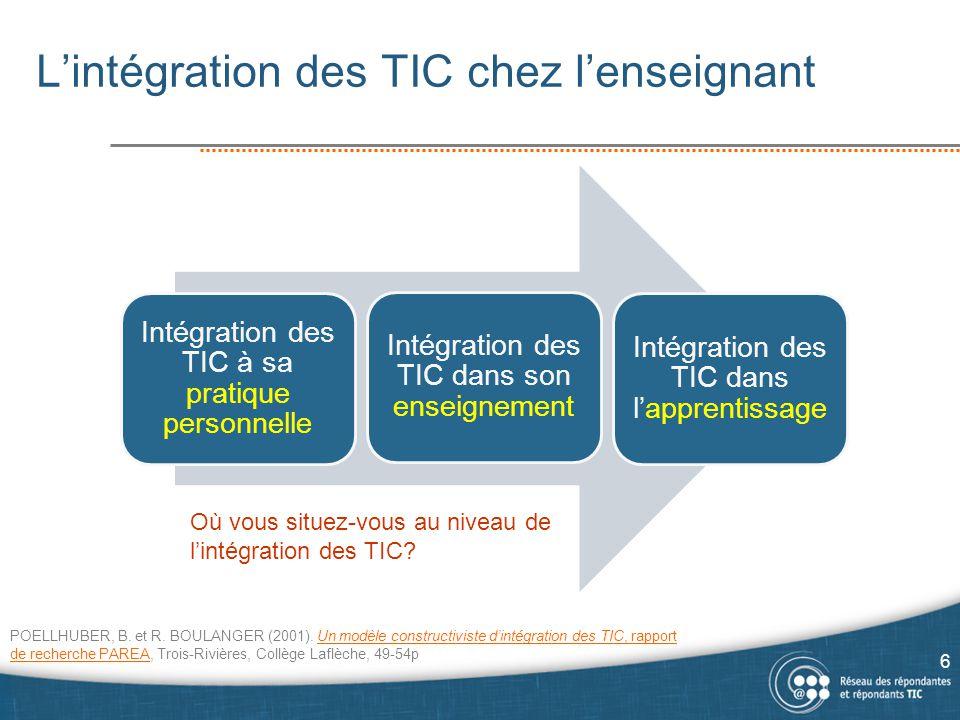 L'intégration des TIC chez l'enseignant Intégration des TIC à sa pratique personnelle Intégration des TIC dans son enseignement Intégration des TIC da