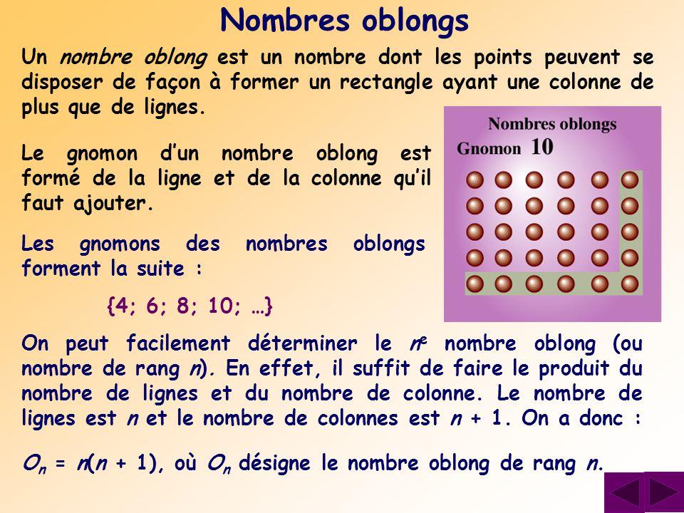 Un nombre oblong est un nombre dont les points peuvent se disposer de façon à former un rectangle ayant une colonne de plus que de lignes. Nombres obl