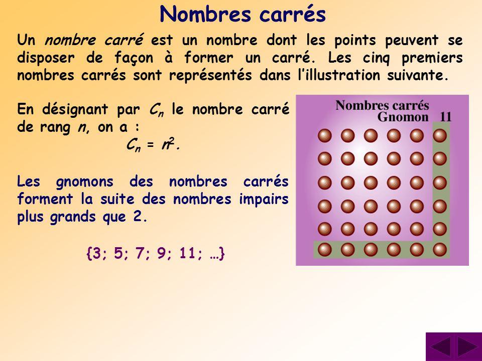 Un nombre carré est un nombre dont les points peuvent se disposer de façon à former un carré. Les cinq premiers nombres carrés sont représentés dans l