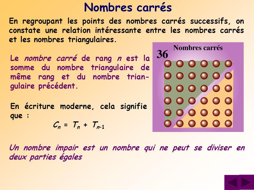 En regroupant les points des nombres carrés successifs, on constate une relation intéressante entre les nombres carrés et les nombres triangulaires. N