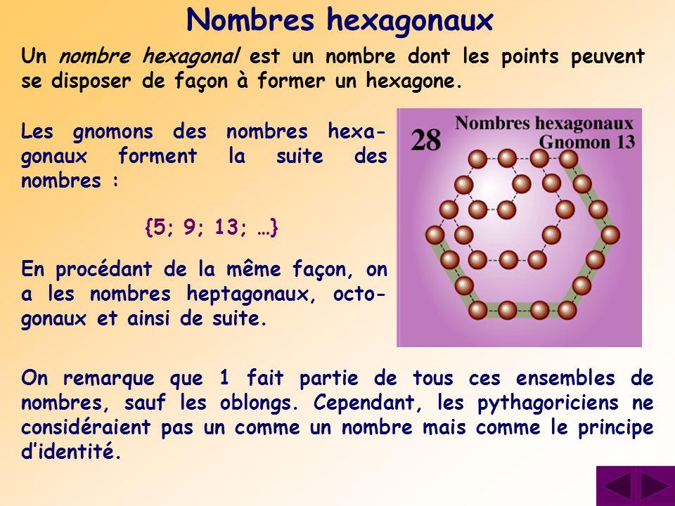Un nombre hexagonal est un nombre dont les points peuvent se disposer de façon à former un hexagone. Nombres hexagonaux Les gnomons des nombres hexa-
