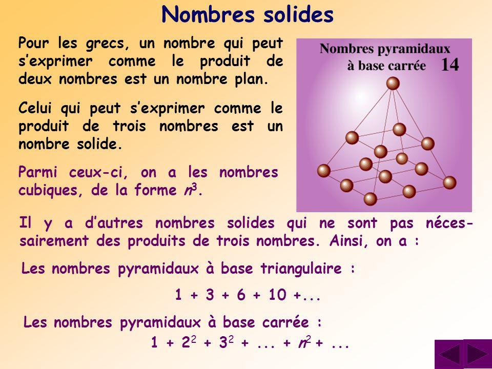 Pour les grecs, un nombre qui peut s'exprimer comme le produit de deux nombres est un nombre plan. Nombres solides Parmi ceux-ci, on a les nombres cub