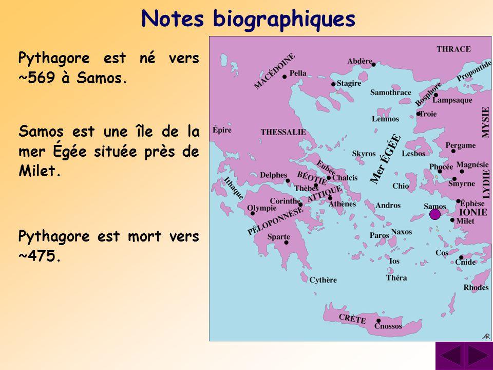 Pythagore est né vers ~569 à Samos. Notes biographiques Pythagore est mort vers ~475. Samos est une île de la mer Égée située près de Milet.