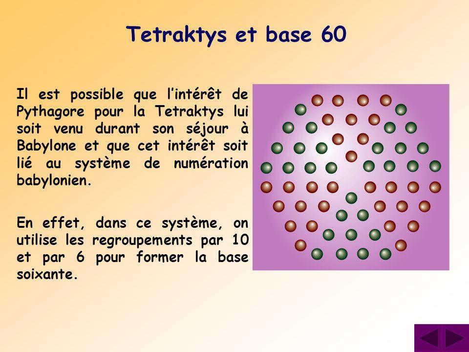 Il est possible que l'intérêt de Pythagore pour la Tetraktys lui soit venu durant son séjour à Babylone et que cet intérêt soit lié au système de numé