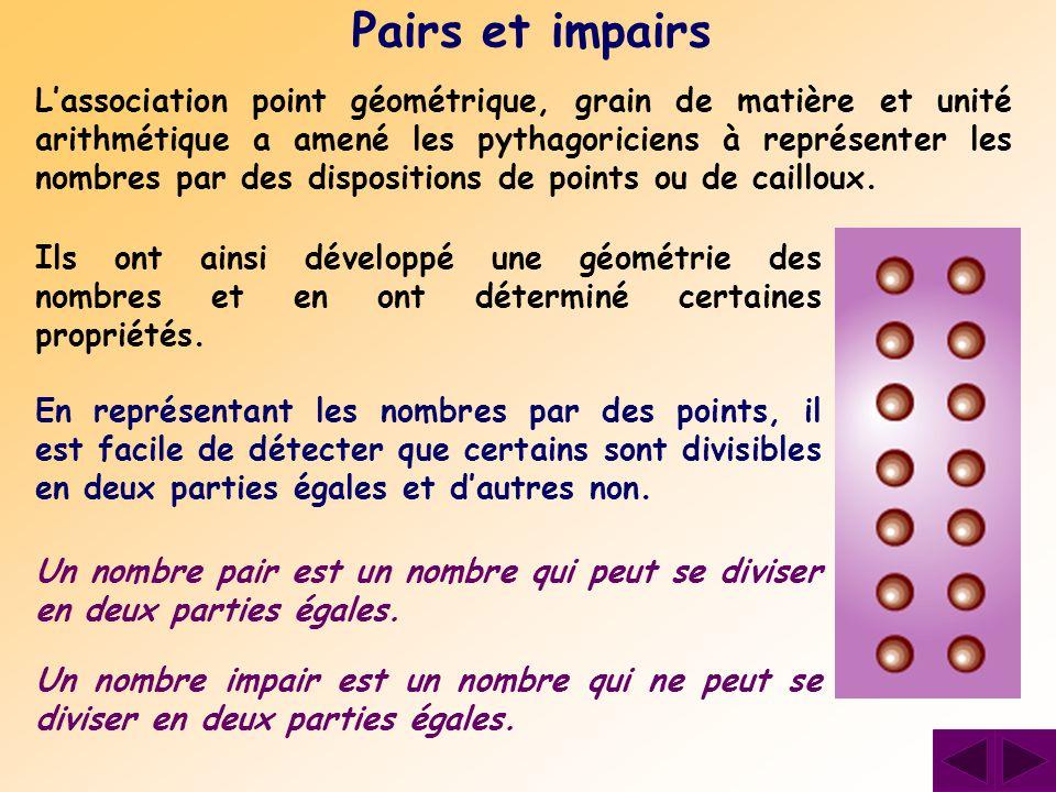 L'association point géométrique, grain de matière et unité arithmétique a amené les pythagoriciens à représenter les nombres par des dispositions de p