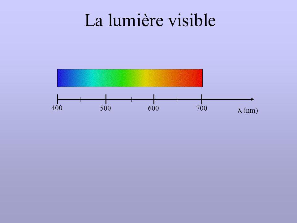 La lumière visible  (nm) 400 500 600 700