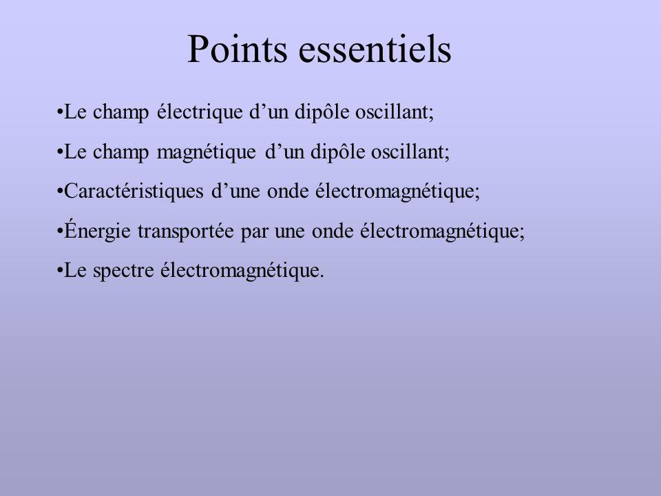 Points essentiels Le champ électrique d'un dipôle oscillant; Le champ magnétique d'un dipôle oscillant; Caractéristiques d'une onde électromagnétique; Énergie transportée par une onde électromagnétique; Le spectre électromagnétique.