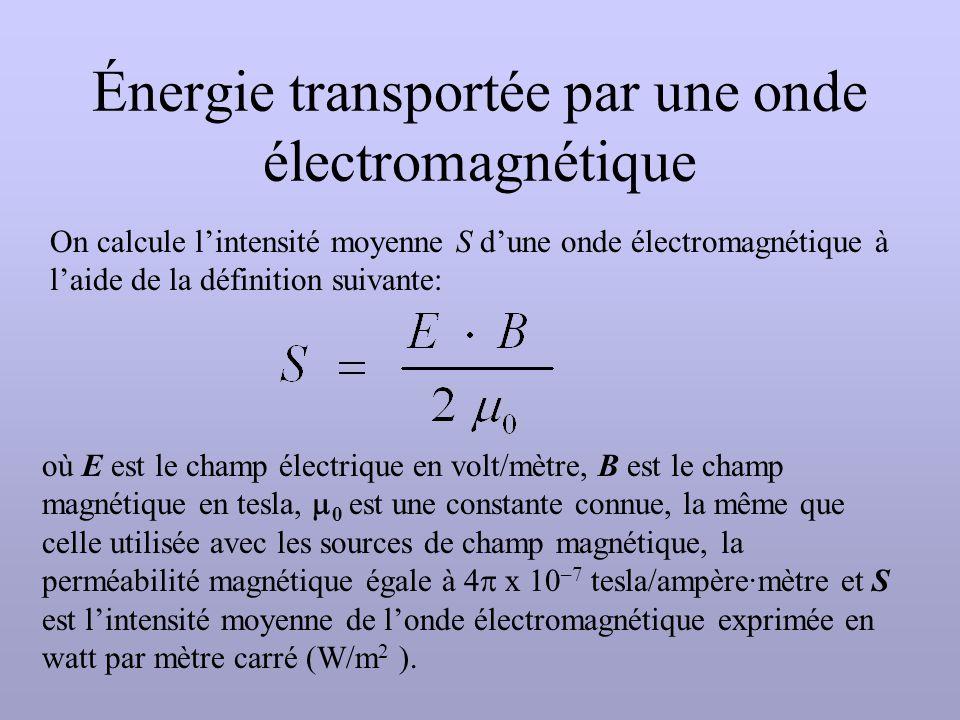 Énergie transportée par une onde électromagnétique On calcule l'intensité moyenne S d'une onde électromagnétique à l'aide de la définition suivante: où E est le champ électrique en volt/mètre, B est le champ magnétique en tesla,  0 est une constante connue, la même que celle utilisée avec les sources de champ magnétique, la perméabilité magnétique égale à  x 10 –7 tesla/ampère·mètre et S est l'intensité moyenne de l'onde électromagnétique exprimée en watt par mètre carré (W/m 2 ).