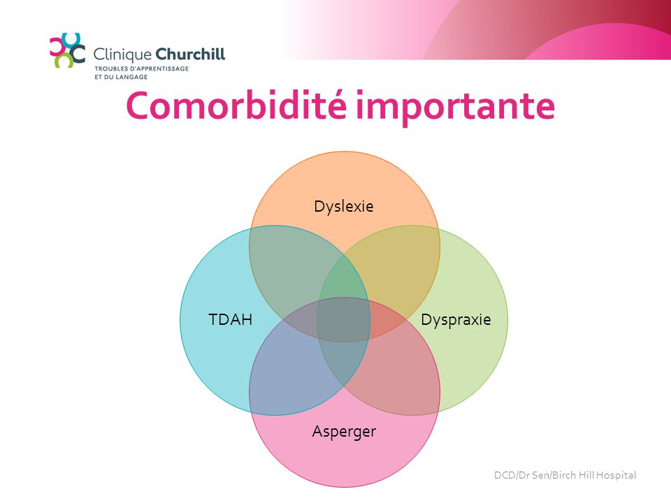 Dyslexie Dyspraxie Asperger TDAH Comorbidité importante DCD/Dr Sen/Birch Hill Hospital