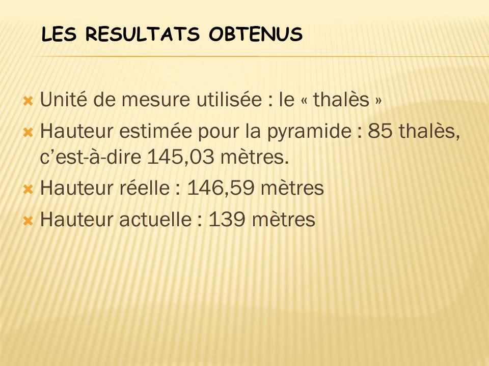  Unité de mesure utilisée : le « thalès »  Hauteur estimée pour la pyramide : 85 thalès, c'est-à-dire 145,03 mètres.  Hauteur réelle : 146,59 mètre