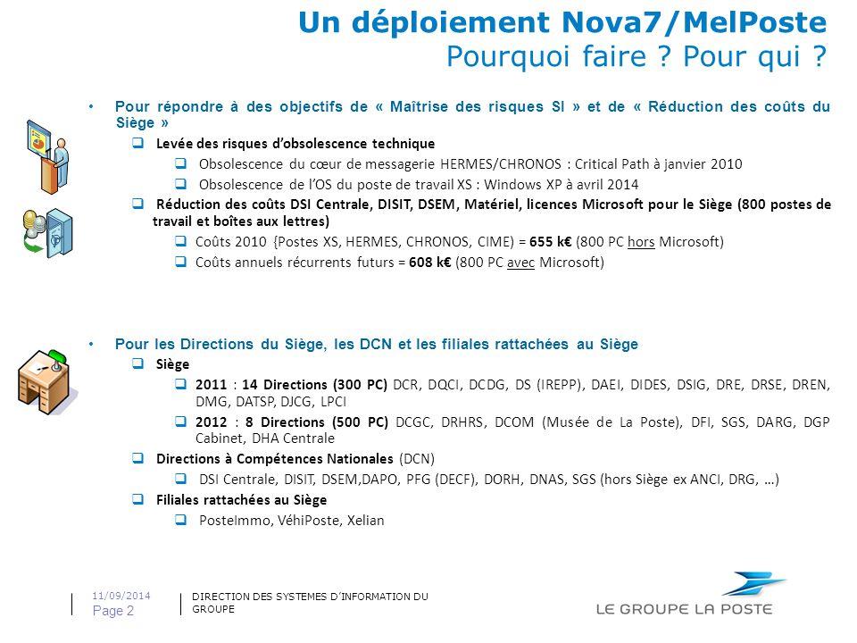 DIRECTION DES SYSTEMES D'INFORMATION DU GROUPE Un déploiement Nova7/MelPoste Pourquoi faire .