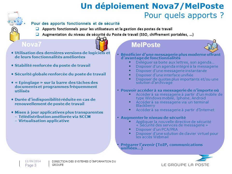 DIRECTION DES SYSTEMES D'INFORMATION DU GROUPE Un déploiement Nova7/MelPoste Pour quels apports .