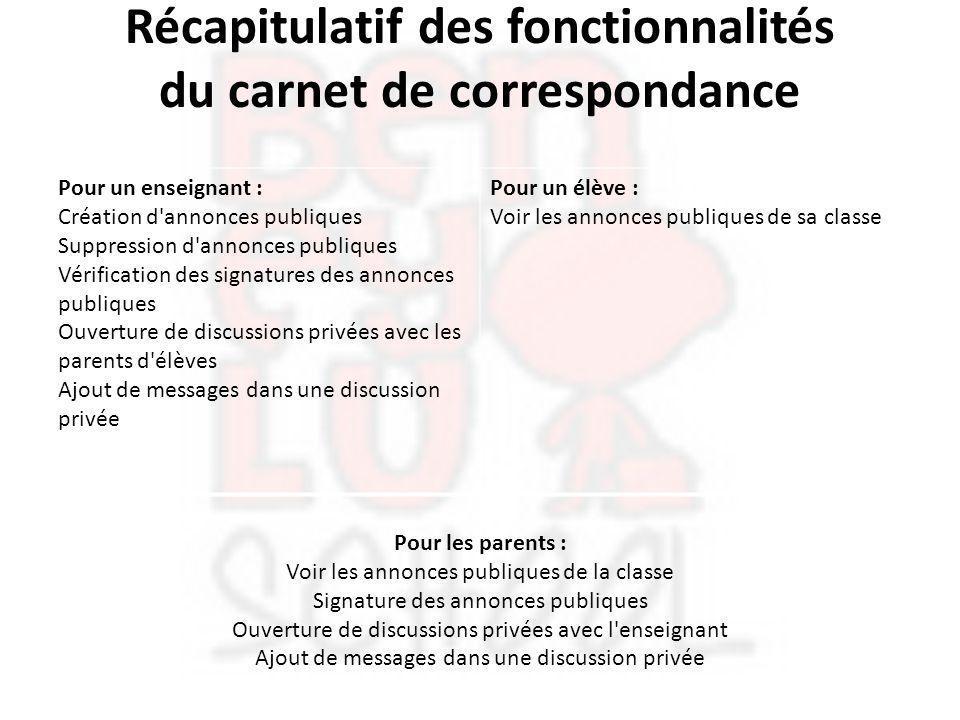 Récapitulatif des fonctionnalités du carnet de correspondance Pour un enseignant : Création d'annonces publiques Suppression d'annonces publiques Véri