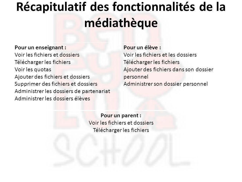Récapitulatif des fonctionnalités de la médiathèque Pour un enseignant : Voir les fichiers et dossiers Télécharger les fichiers Voir les quotas Ajoute