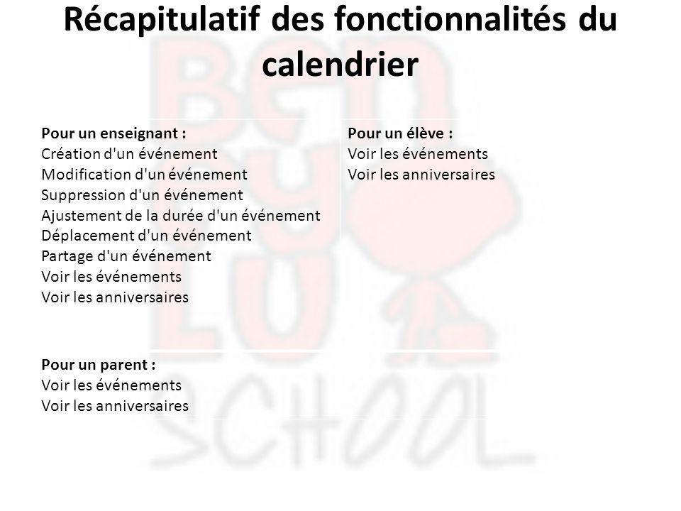 Récapitulatif des fonctionnalités du calendrier Pour un enseignant : Création d'un événement Modification d'un événement Suppression d'un événement Aj