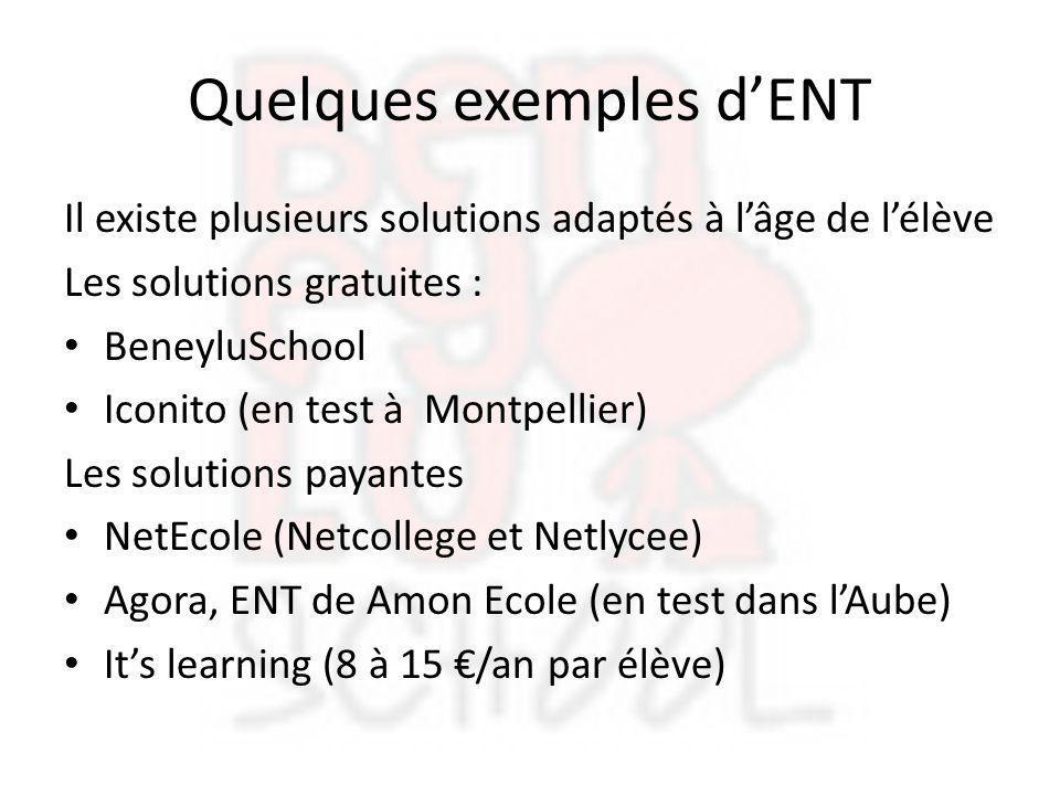 Quelques exemples d'ENT Il existe plusieurs solutions adaptés à l'âge de l'élève Les solutions gratuites : BeneyluSchool Iconito (en test à Montpellie