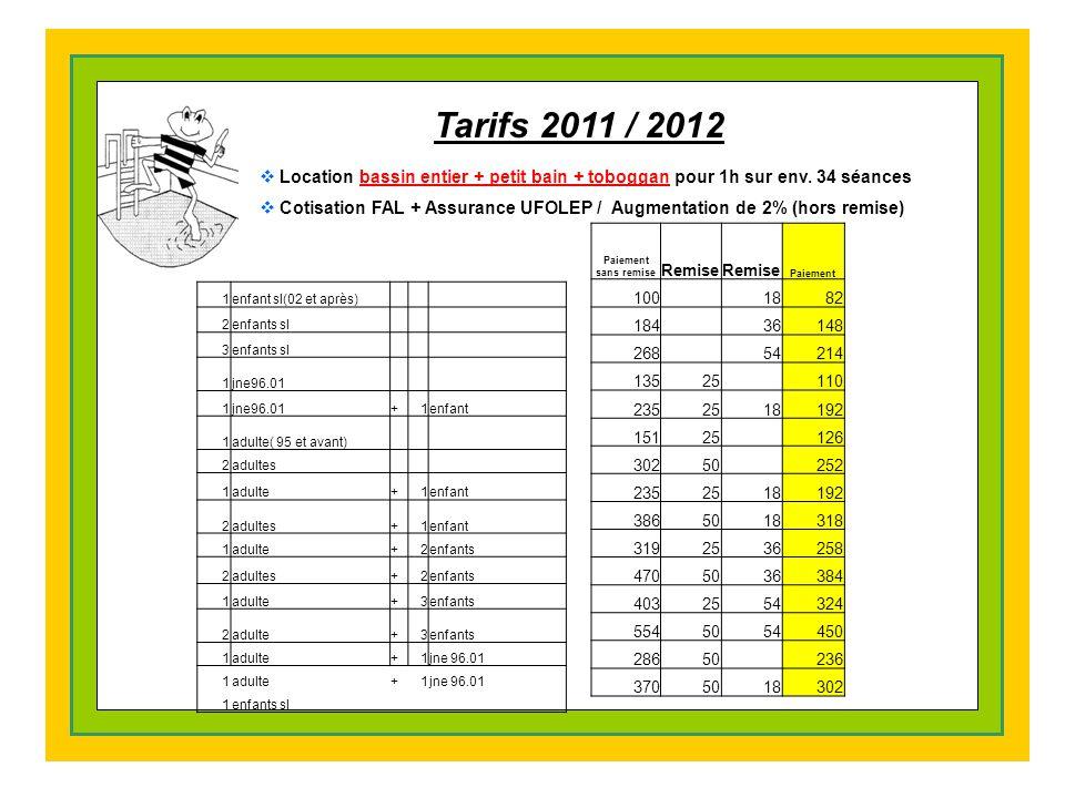 Tarifs 2011 / 2012  Location bassin entier + petit bain + toboggan pour 1h sur env.