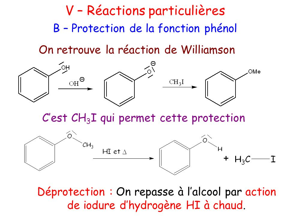 On retrouve la réaction de Williamson Déprotection : On repasse à l'alcool par action de iodure d'hydrogène HI à chaud.