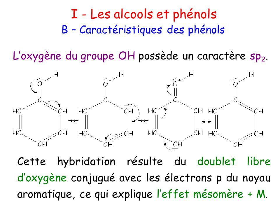 II – Propriétés chimiques La liaison C—O est une liaison  polarisée entre deux atomes hybridés sp 3.