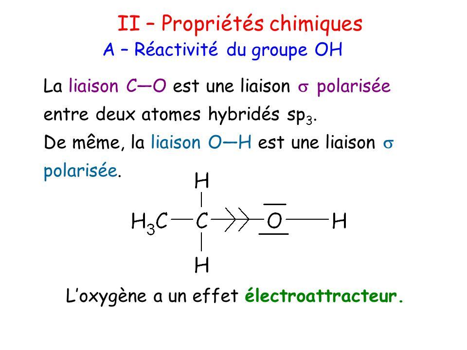 III – Réactions classiques A – Dérivés halogénés basique acide ++  '- R - OH + H - X = R - X + H - OH La première étape correspond à la formation du carbocation (activation de l'électrophilie du carbone) La 2ème étape est bien une S N, mais pas sur un dérivé halogéné (1) R—OH + H — X  R—OH 2 + X (2) R—OH 2 + X  R—X + H 2 O Réaction avec H-X