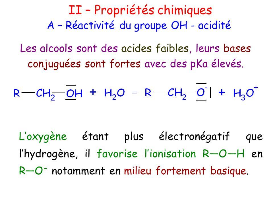 La force de l'acidité suit le schéma suivant : Les effets inductifs des substituants accentuent le phénomène de polarisation de la liaison, exemple effet +I d'un groupe alkyle.