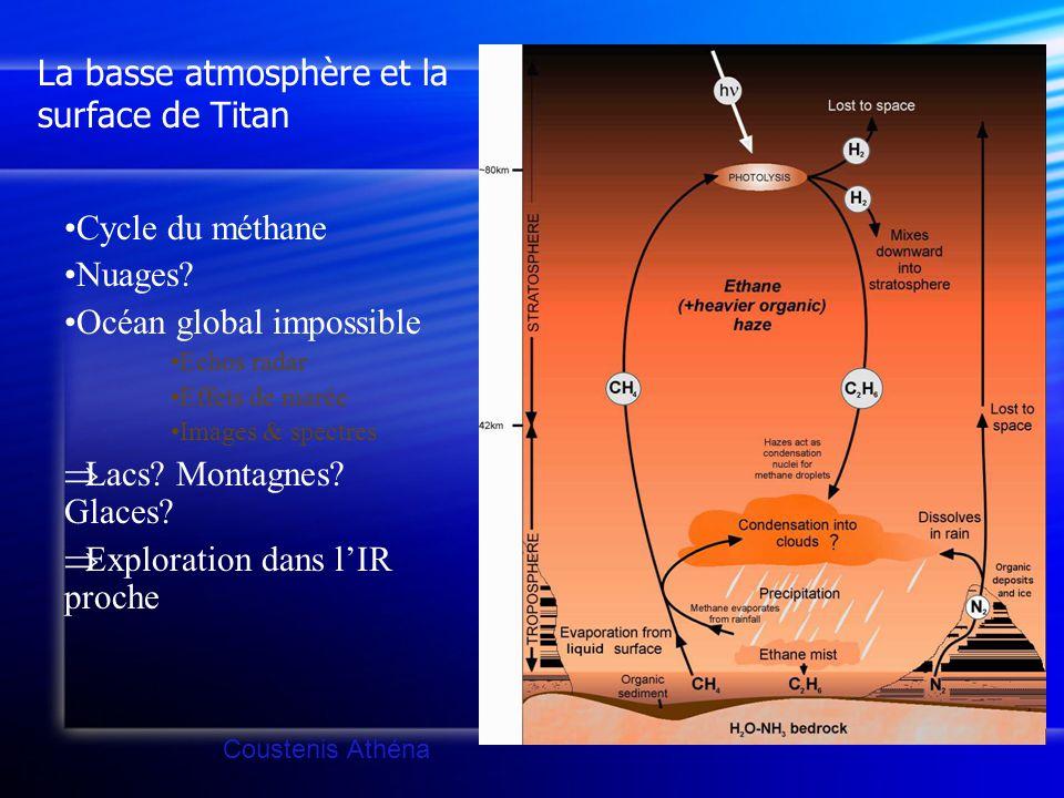 La basse atmosphère et la surface de Titan •Cycle du méthane •Nuages? •Océan global impossible •Echos radar •Effets de marée •Images & spectres  Lacs