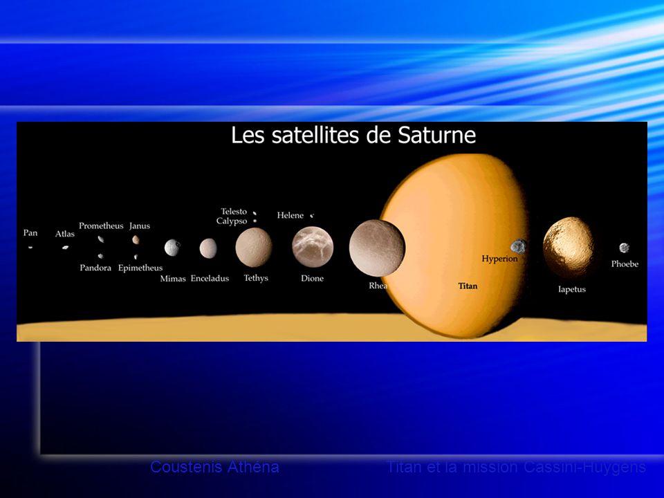 0.83 0.94 1.28 1.08 1.6 2.0 Spectre de Titan en UV et dans l'IR proche McKay et al. 2001