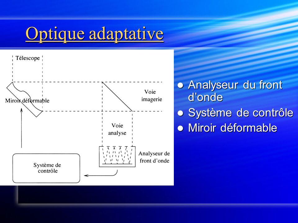 Optique adaptative  Analyseur du front d'onde  Système de contrôle  Miroir déformable